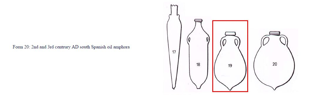 Typology of the amphorae classify by Herman Dressel, who gave us the inspiration to name our scuba diving company this way