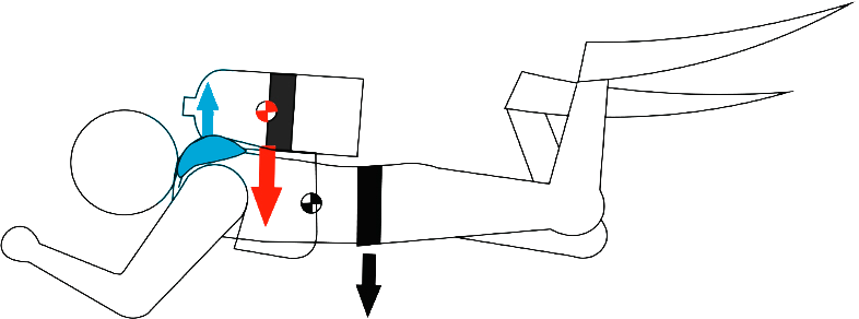 buoyancy control - figure 2