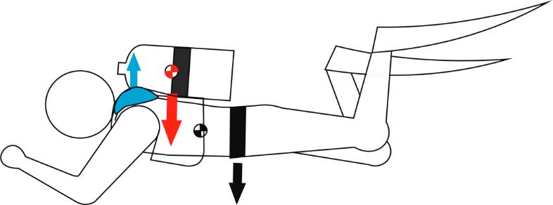 control de flotabilidad - figure 2